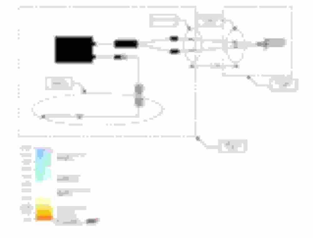 medium resolution of hid wiring diagram for motorcycle electrical wiring diagrams ktm wiring diagrams duratec hid wiring diagram for
