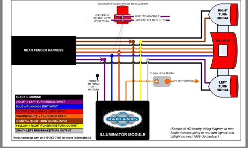 small resolution of bad tail light or harley davidson forums 2001 sportster wiring diagram badlands motorcycle wiring diagram