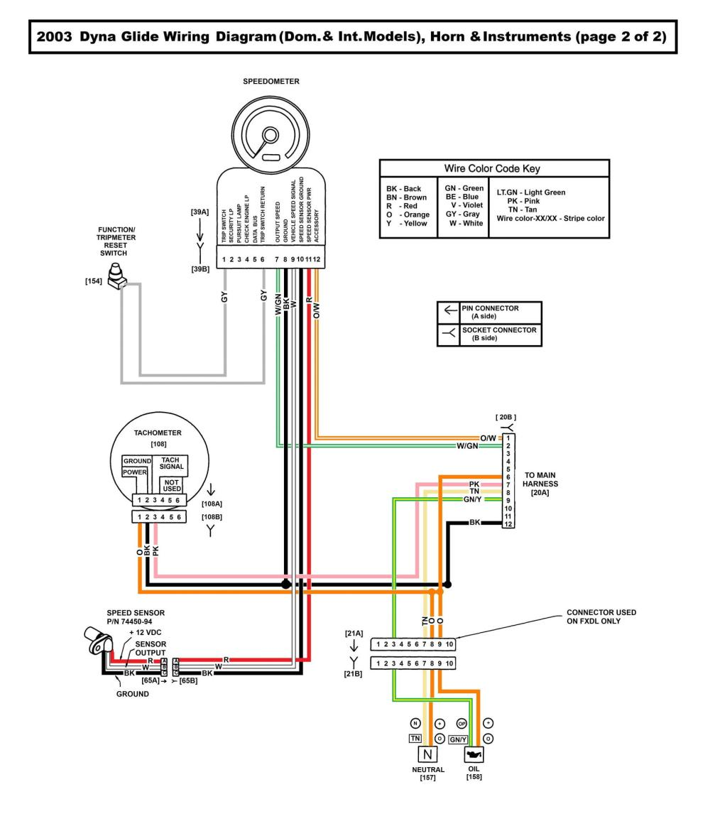 medium resolution of 2003 dyna wiring diagram wiring diagrams thumbstachs and connectors page 2 harley davidson forums harley dyna