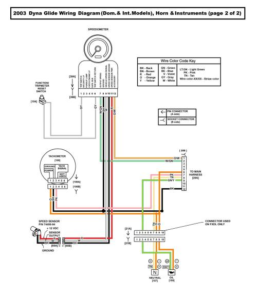 small resolution of 2003 dyna wiring diagram wiring diagrams thumbstachs and connectors page 2 harley davidson forums harley dyna