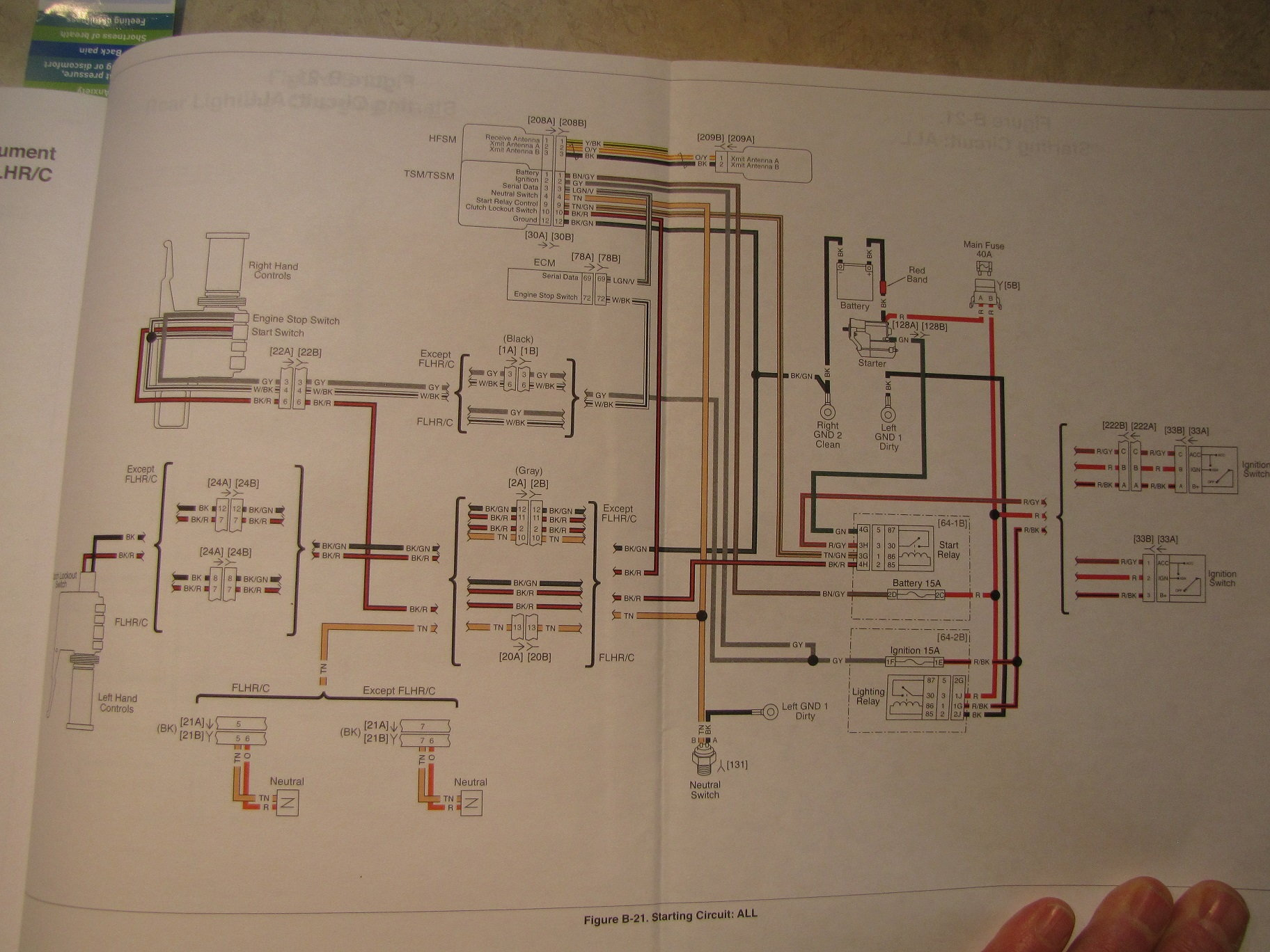 Harley Street Glide Wiring Diagram On Harley Ignition Coil Diagram