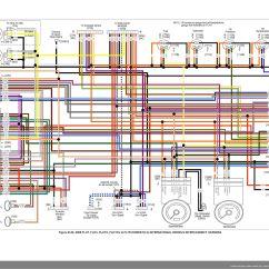 1999 Harley Davidson Wiring Diagram Citrix Architecture Sportster 02 Ford
