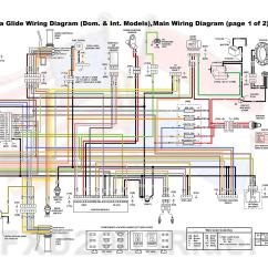 1994 Harley Sportster 883 Wiring Diagram Car Stereo Wire Fuse Question Davidson Forums
