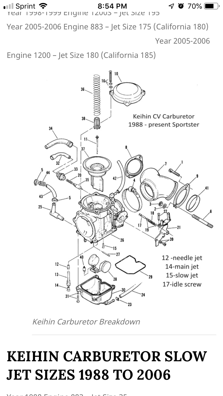 medium resolution of cleaning the carb in 93 883 xlh sportster harley davidson forums transmission diagram http wwwhdforumscom forum generalharley