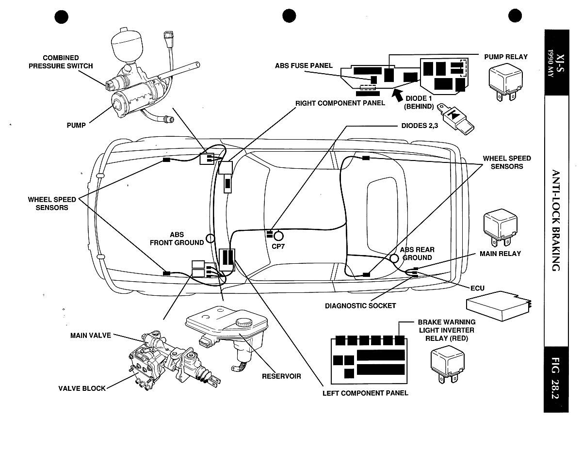 Jaguar E Type S3 Wiring Diagram