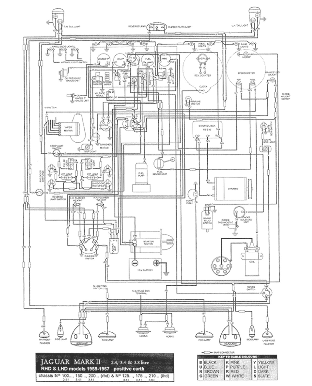 Jaguar Xj6 3 2 Wiring Diagram
