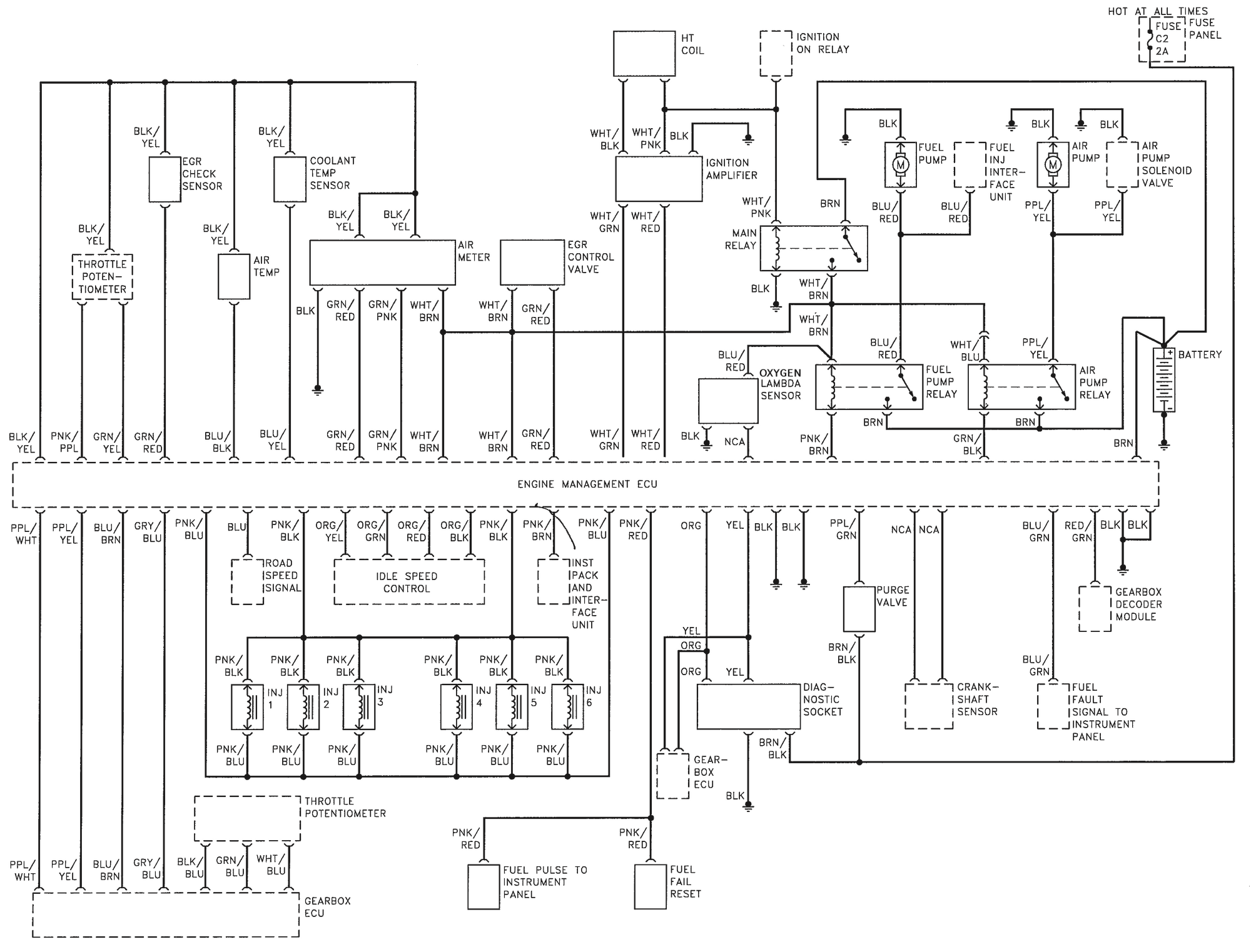 Xj40 Ecm Schematic