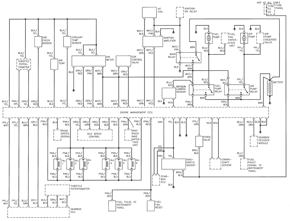 medium resolution of jaguar xj6 stereo wiring diagram wiring library1988 xj40 jaguar engine diagram car wiring diagrams explained