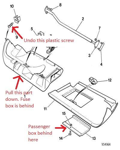 1992 XJS 5.3 Conv.: Where's the driver side fuse box