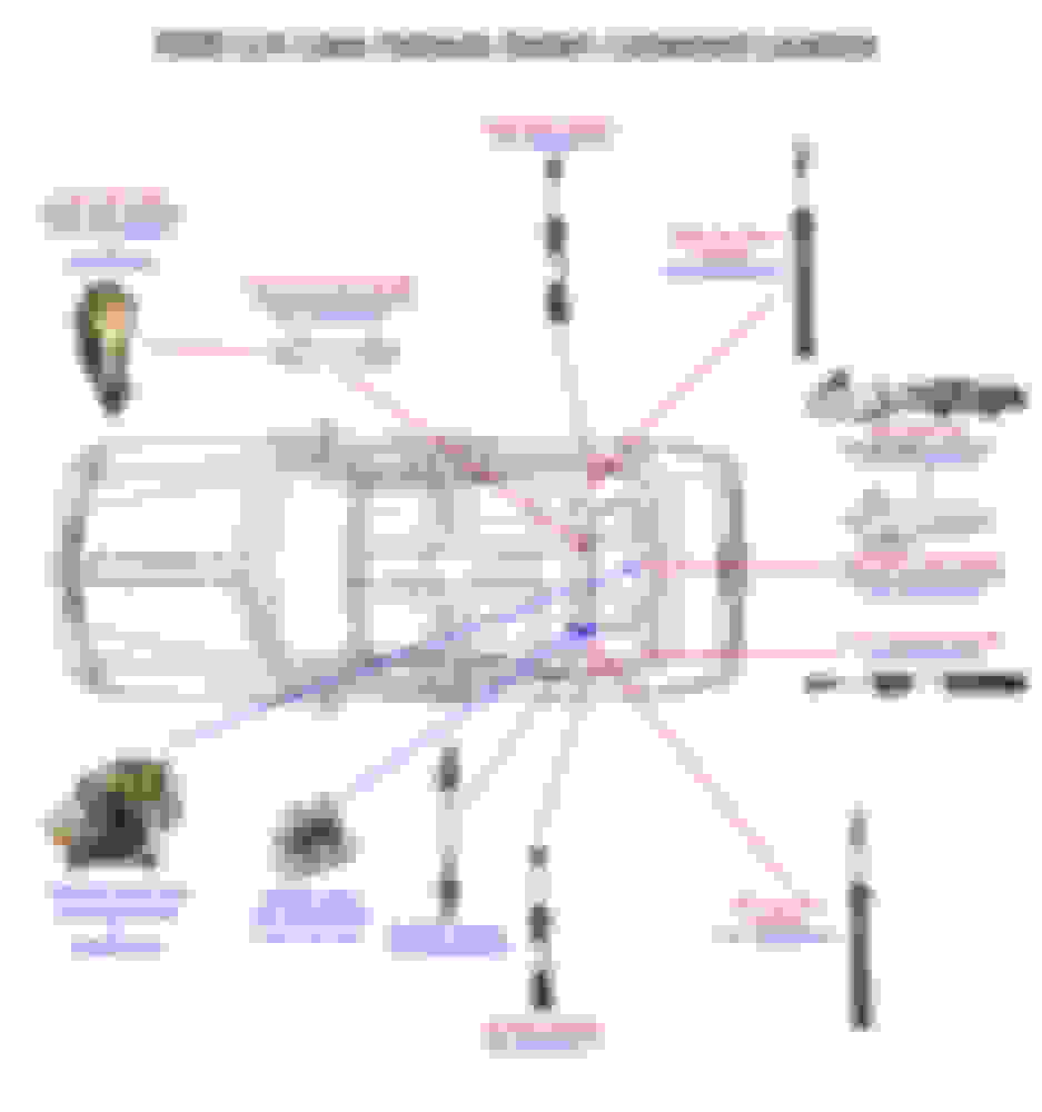 hight resolution of mercedes clk 320 engine diagram