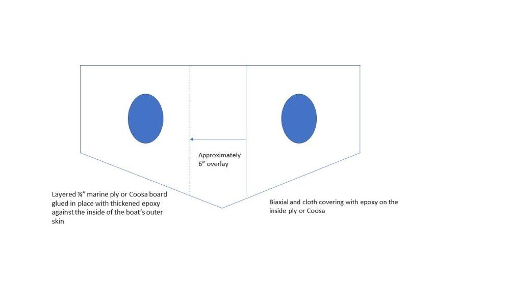 medium resolution of replacing sr amberjack transom