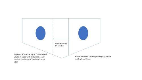 small resolution of replacing sr amberjack transom