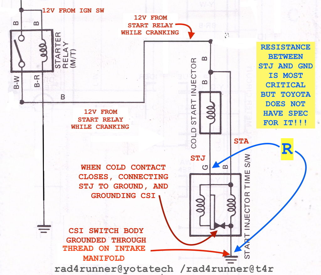 hight resolution of toyota 3vze starter relay wiring diagram wiring library 1992 toyota ignition diagram unfortunately toyota does