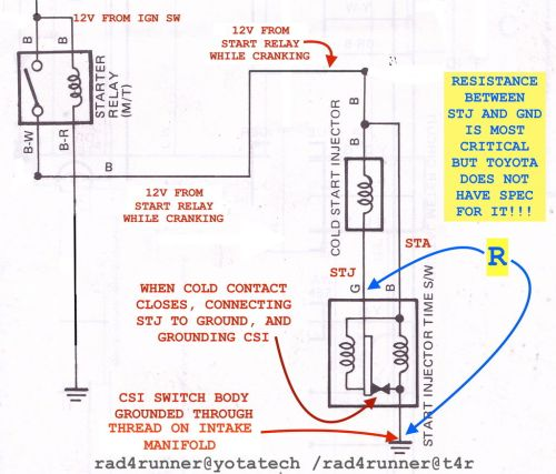 small resolution of toyota 3vze starter relay wiring diagram wiring library 1992 toyota ignition diagram unfortunately toyota does