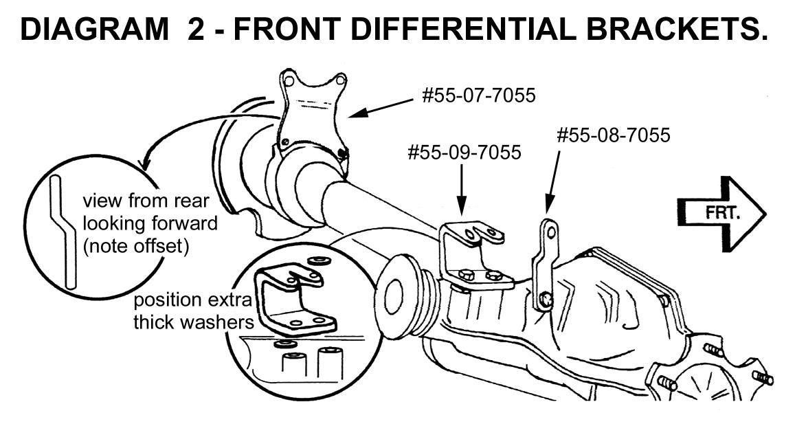 Service manual [How To Remove Differential From A 1987