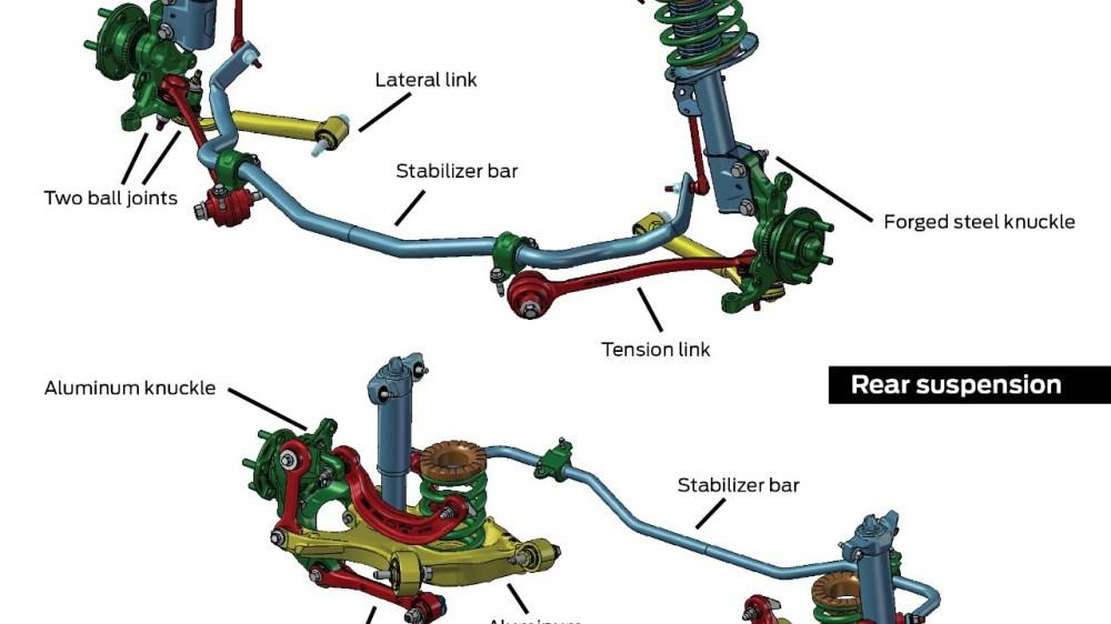 medium resolution of 2015 ford mustang suspension