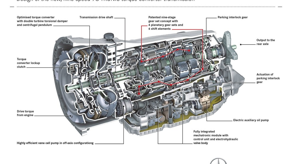 medium resolution of mercedes benz s 9g tronic nine speed automatic transmission
