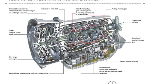 small resolution of mercedes benz s 9g tronic nine speed automatic transmission