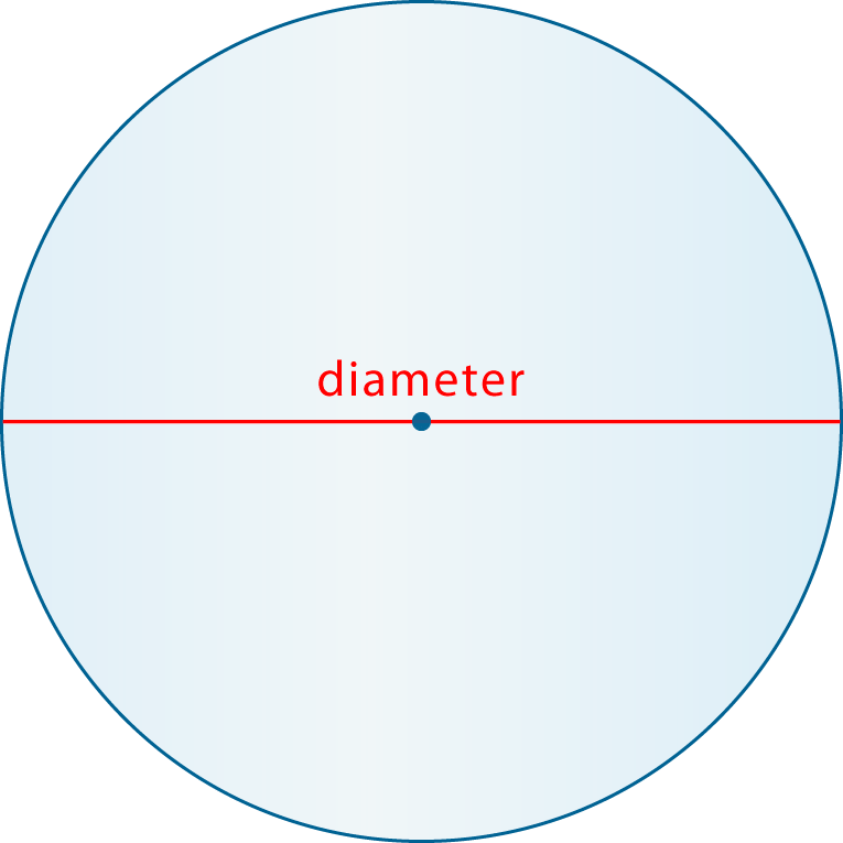 Circle Length  Letters