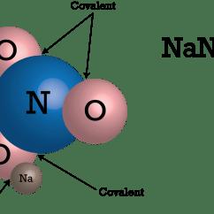 Ionic Bond Dot Diagram Srs Wiring License Cc By Nc 3