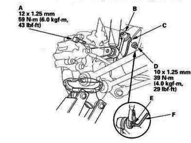 05 Acura Tsx Fuse Box Diagram