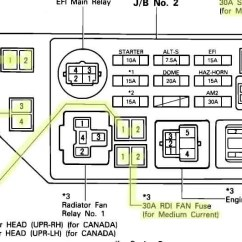 Toyota Hilux Fog Light Wiring Diagram Three Phase Motor With Capacitor Start Camry 1997-2011 Fuse Box - Camryforums