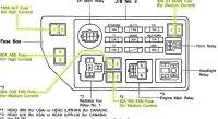 Toyota Camry 1997-2011 Fuse Box Diagram - Camryforums