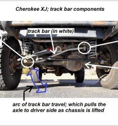 cherokee xj track bar location and components  [ 1601 x 901 Pixel ]