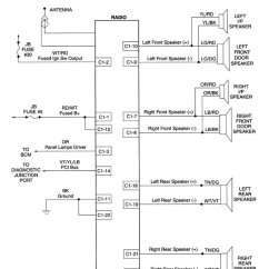 2000 Pajero Stereo Wiring Diagram Led Driving 12v 2011 Jeep Wrangler Radio Harness Diagram.html | Autos Post
