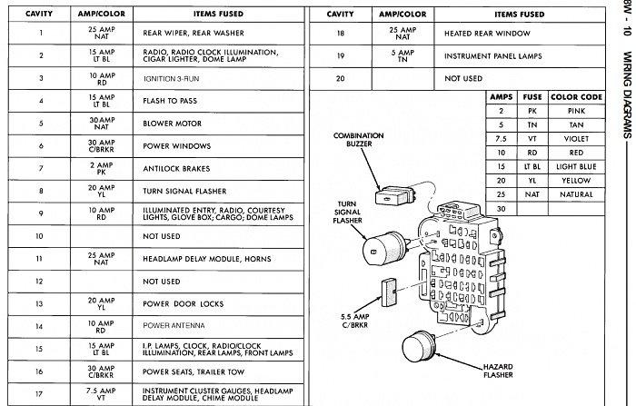 95 jeep xj fuse box