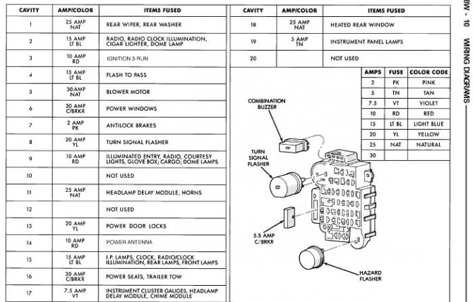 jeep cherokee 19841996 fuse box diagram  cherokeeforum
