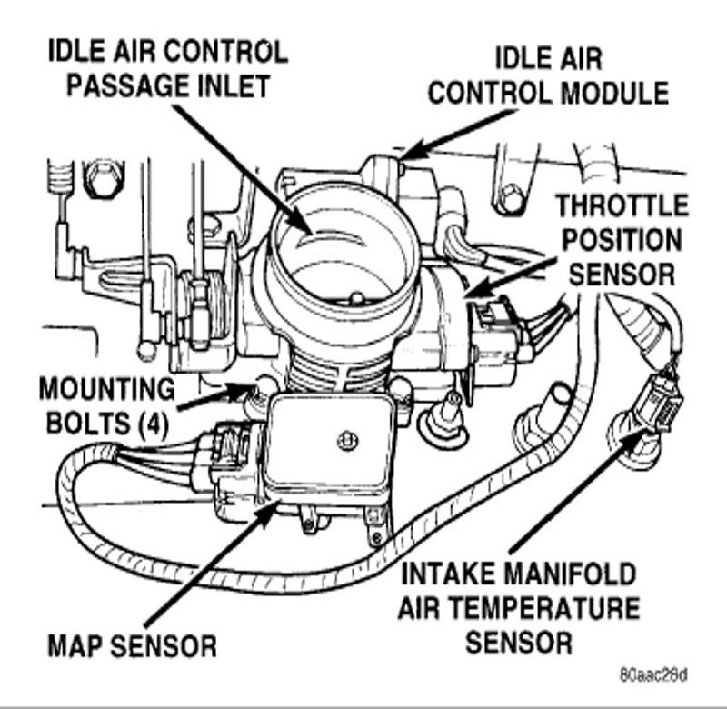 Wiring Diagram 2001 Grand Cherokee 4 7 Idle Air Control