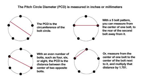 small resolution of pitch circle diameter pcd diagram