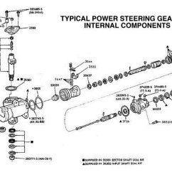 Ford Rack And Pinion Diagram 1980 Kawasaki Kz1000 Wiring F150 1997 To 2003 How Repair Steering Box Leak