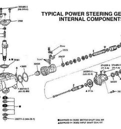 a typical power steering gear box has many complicated internal components [ 1024 x 768 Pixel ]