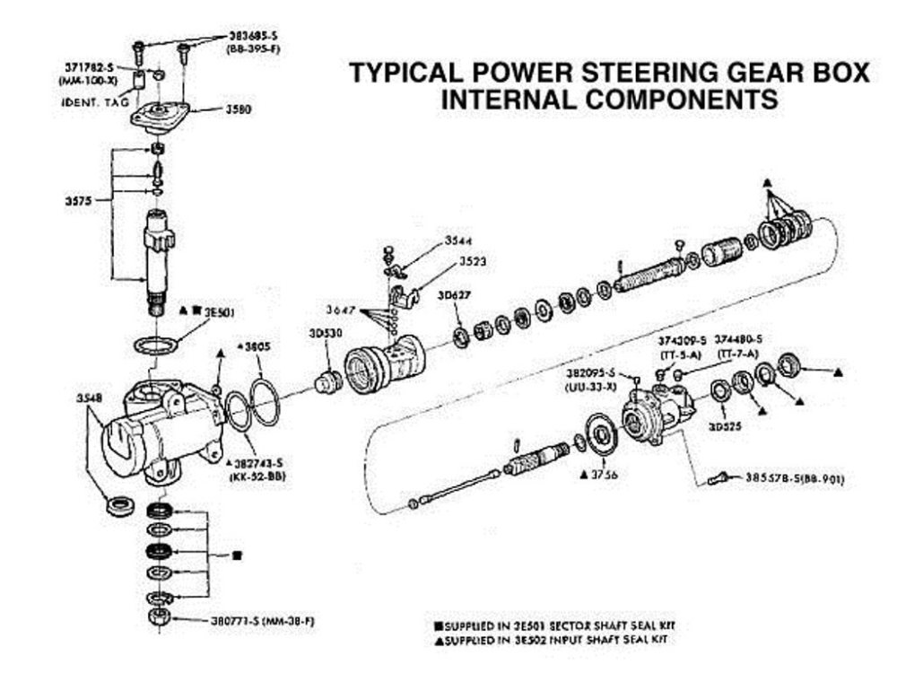 medium resolution of a typical power steering gear box has many complicated internal components