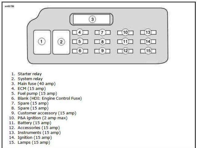 1986 harley sportster wiring diagram 8n ford clutch davidson fuse diagrams data dyna glide box hdforums 2005