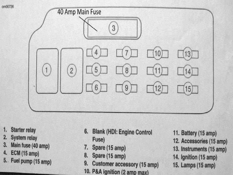 2003 harley road king wiring diagram trailer lights australia davidson fuse box : 24 images - diagrams | webbmarketing.co