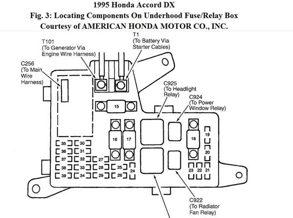 Location Of 2002 Honda Accord Wiper Fuse Box : 44 Wiring