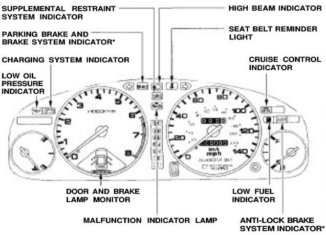 2001 Honda Civic Instrument Cluster Diagram, 2001, Get