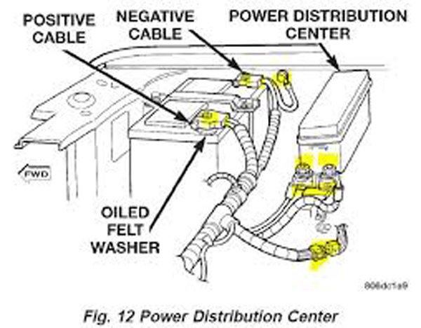 1996 jeep xj engine bay diagram