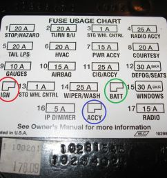 camaro and firebird how to reset the ecu ls1tech rh ls1tech com 2003 ford taurus fuse box diagram fuse box for 1998 camaro [ 1024 x 768 Pixel ]