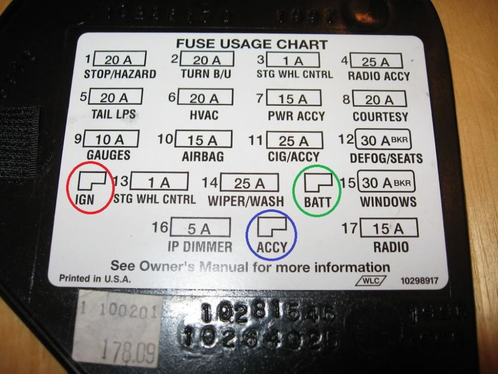 medium resolution of 93 camaro fuse box diagram