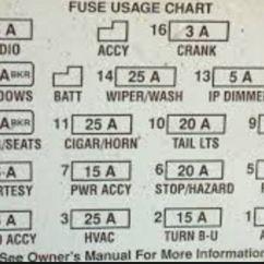 2010 Silverado Radio Wiring Diagram Msi N1996 Motherboard Power Camaro Fuse Box - Ls1tech