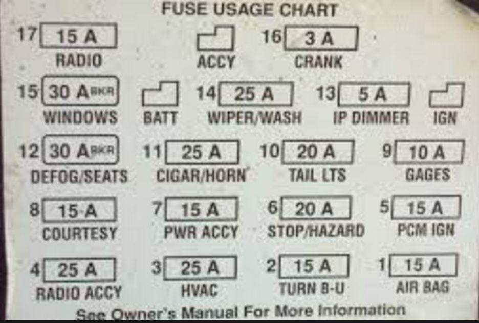 2002 chevy silverado radio wiring diagram yamaha r6 ignition camaro fuse box - ls1tech