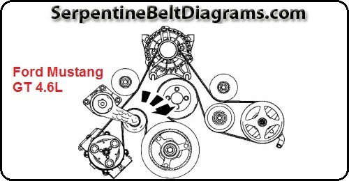 Ford Mustang GT 1994 to 2004 How to Replace Serpentine