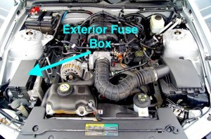 Ford Mustang V6 and Ford Mustang GT 20052014 Fuse Box