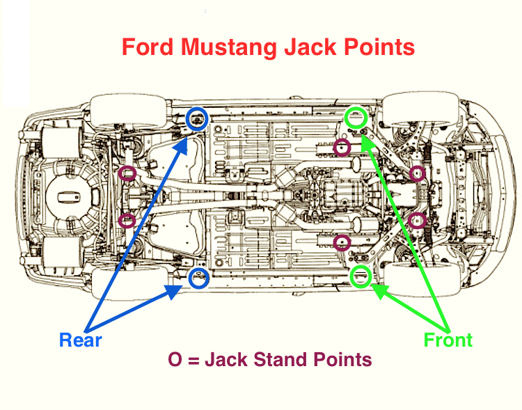 ford mustang v6 and ford mustang gt