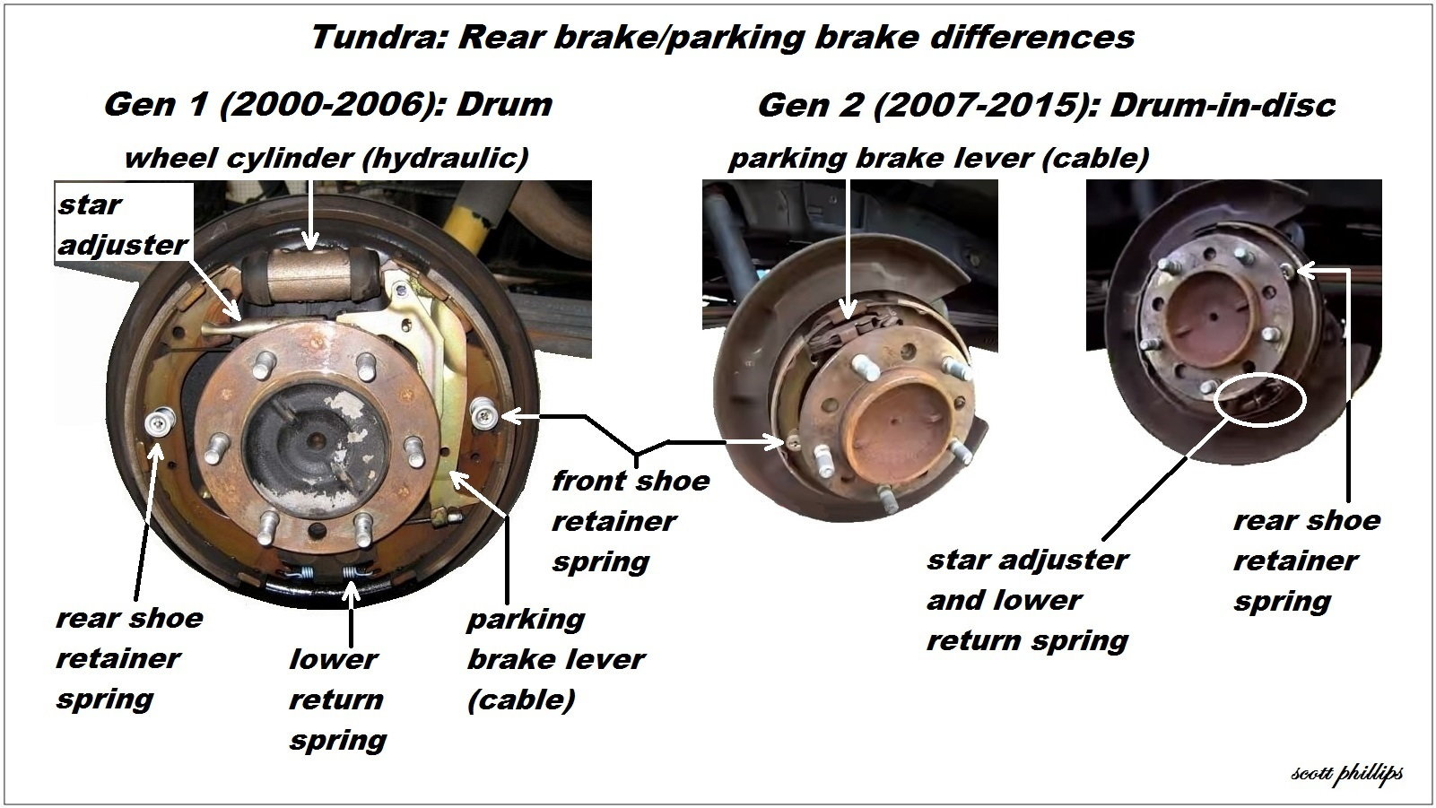 hight resolution of toyota tundra sequoia parking brake drum shoe replacement adjust how to diy