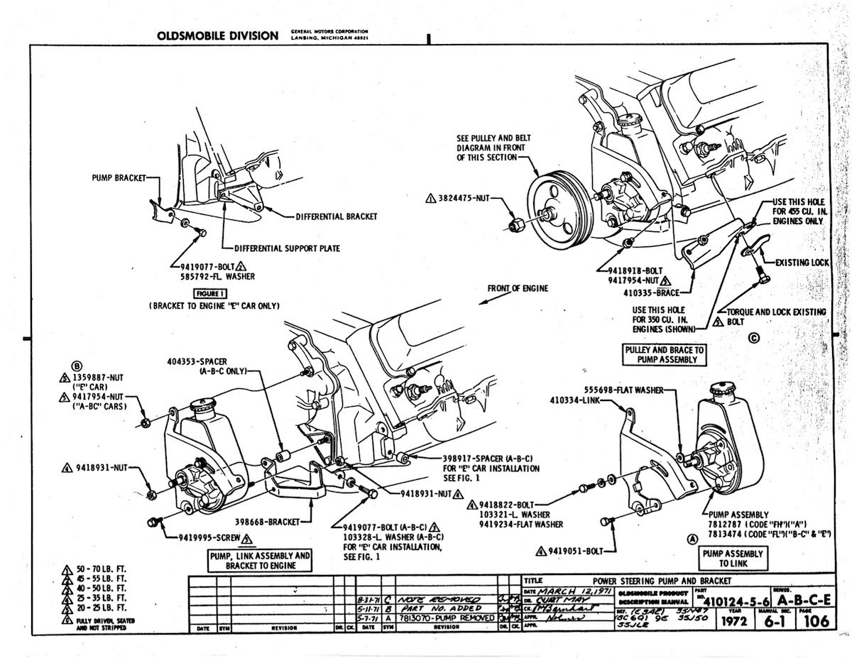 Alternator and power steering brackets, 1972 cutlass 350